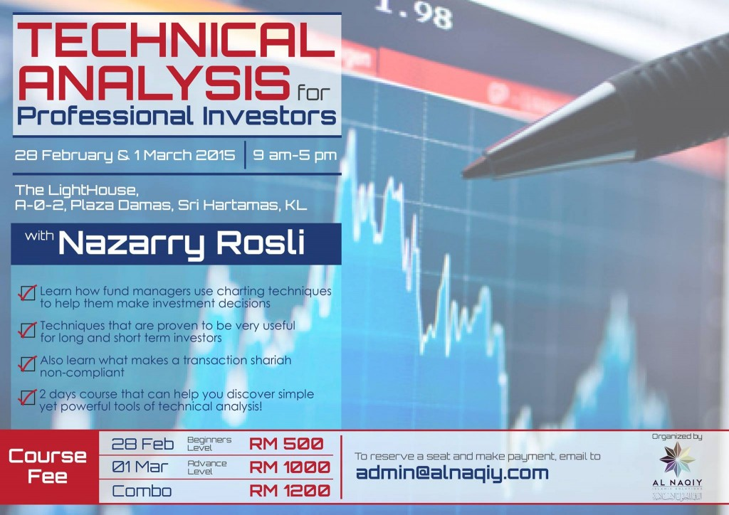 Technical Analysis for Professional Investors
